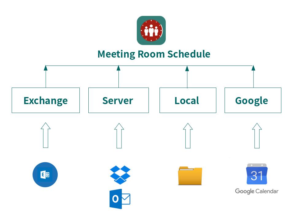 Android Meeting Room Schedule Display